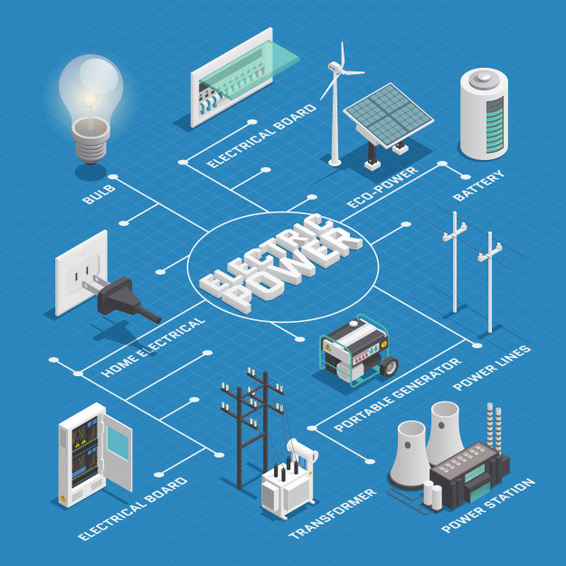 electricity-production
